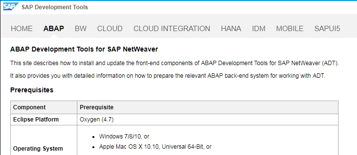 Download SAP Installation Files